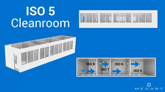 ISO 5 clean room layout