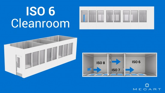 ISO 6 clean room layout