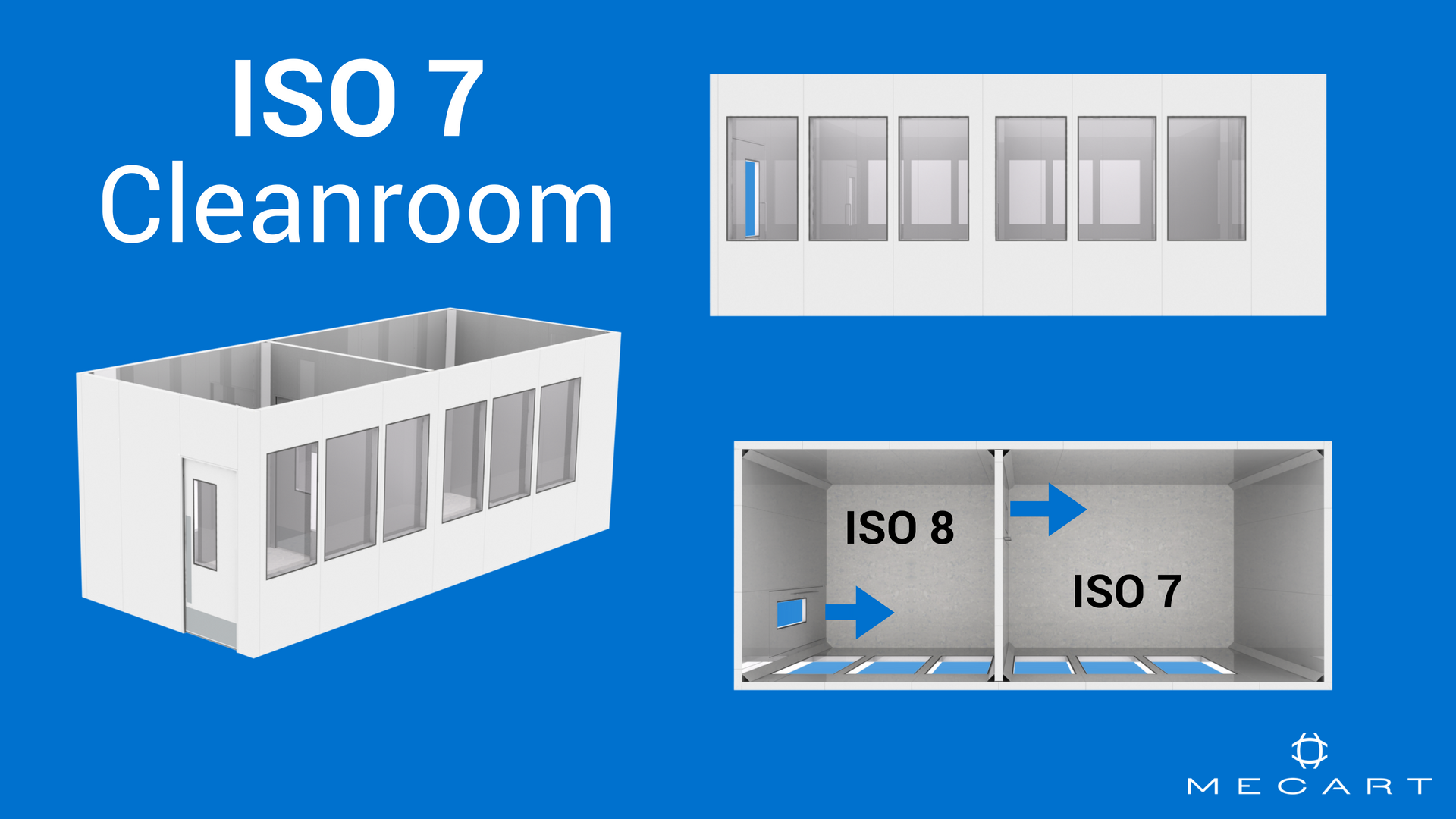 ISO 7 cleanroom